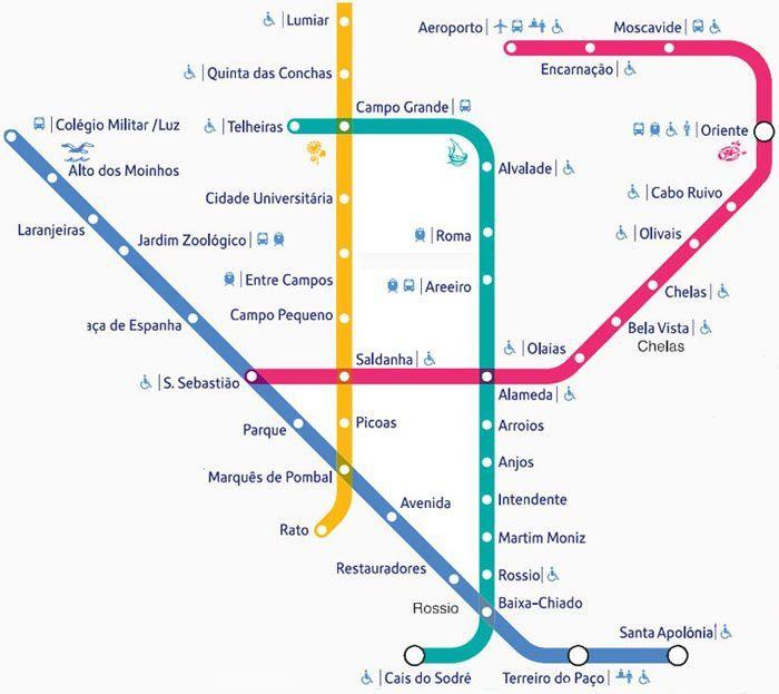 Plano del metro de Lisboa - Los viajes de Margalliver